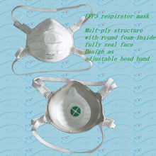 FFP3 dust respirator cone mask