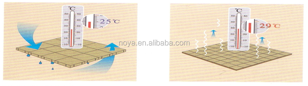 Widely used in the building cement bonded particle board