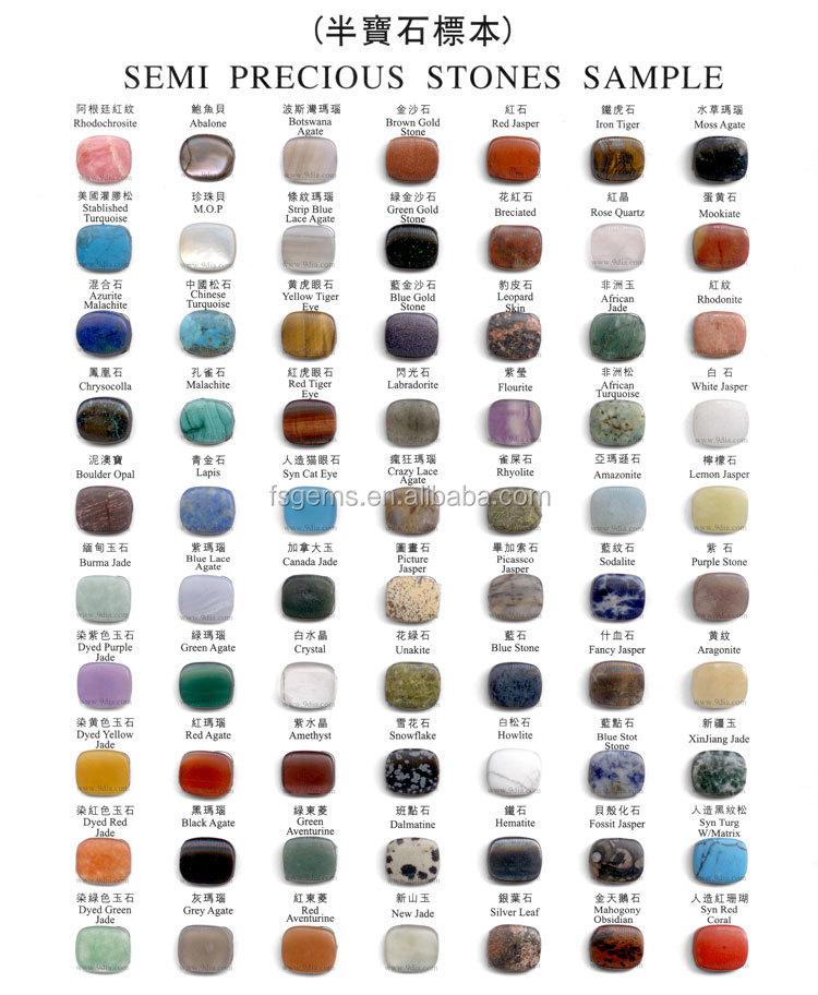Pierre naturelle perles ronde 4mm 20mm semi pierre - Tipos de piedras naturales ...