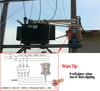 Camera Video Power Supervisory System GSM Alarm System BL-3030