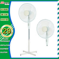 Innovative mesh grille plastic stand fan