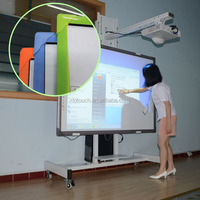 China Cheap interactive whiteboard for smart classroom with factory price