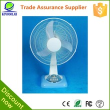 Guangzhou Cheap price 12v solar powered outdoor fans