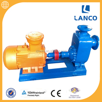 CYZ-A series self-priming centrifugal Electric gear micropump on Explosion Proof Motor
