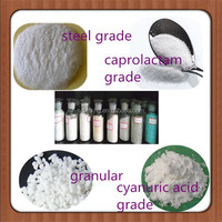 water solubility fertilizer ammonium sulphate