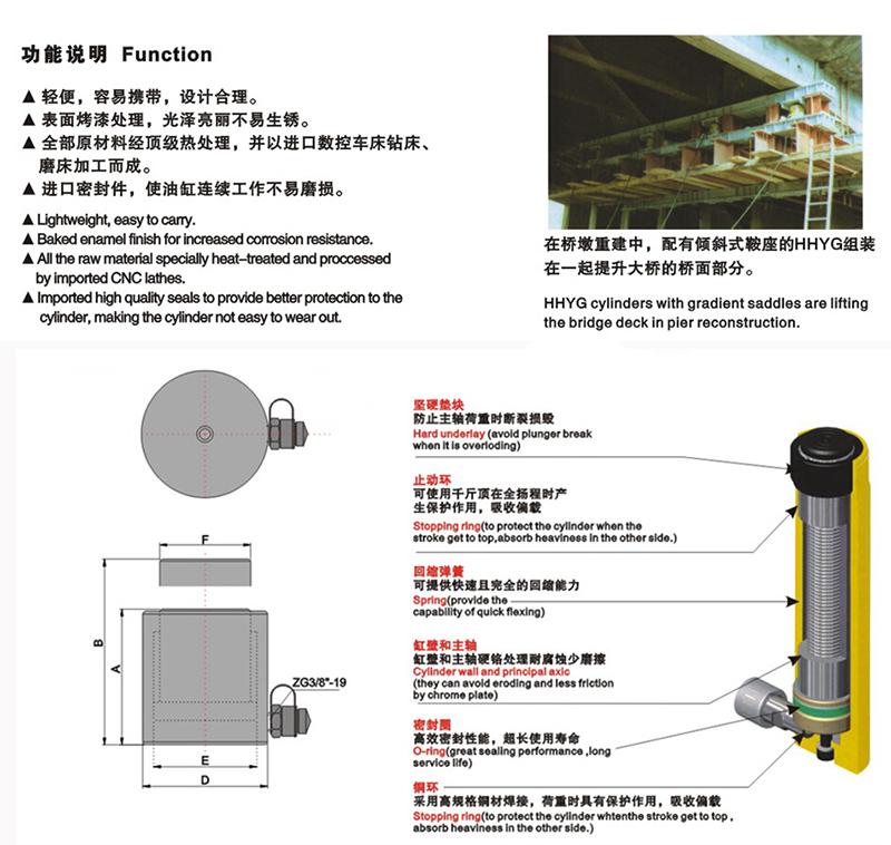 Хунли длинным ходом гидравлический цилиндр / 3-ступенчатый длинным ходом гидравлический цилиндр