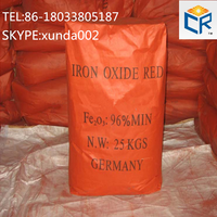hot sell synthetic iron oxide red 180 (ci 77491) for pavers/tiles/wood mulch/colorant dye