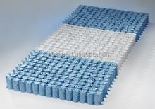 mattress inner Pocket spring manufacturer