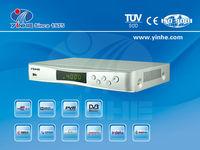 power sat receiver