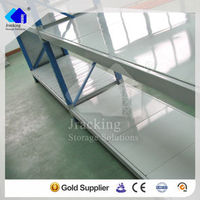 Top quality warehouses quality logistic automatic racking systems