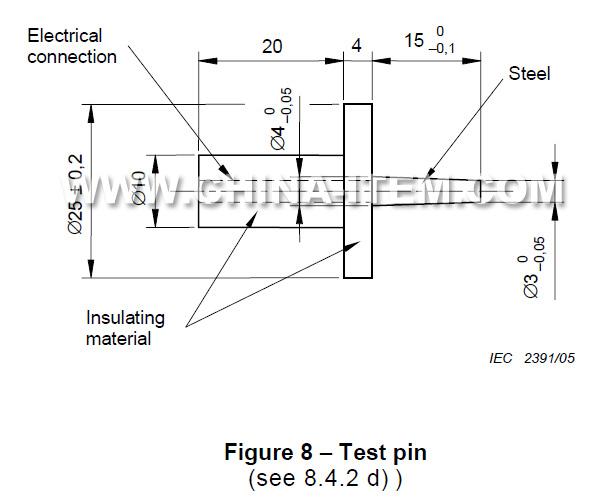 IEC 60601-1 Fig 8.jpg
