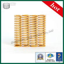 china customized inner springs for sofa pressure springs return handle