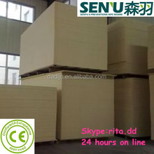 waterproof building materials WPC formwork /WPC FOAM BOARD