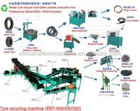 powder equipment /high quality rubber tapping machine