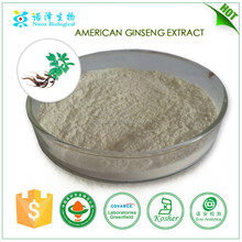 chinese medical herb medicine for blood circulation American ginseng extract