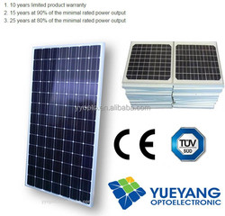 140W poly solar panel, most popular in China