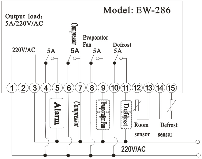 digital thermostat for refrigerator cold storage freezer