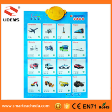 2015 Noah learning machine good selling preschool educational wall pictures for kids
