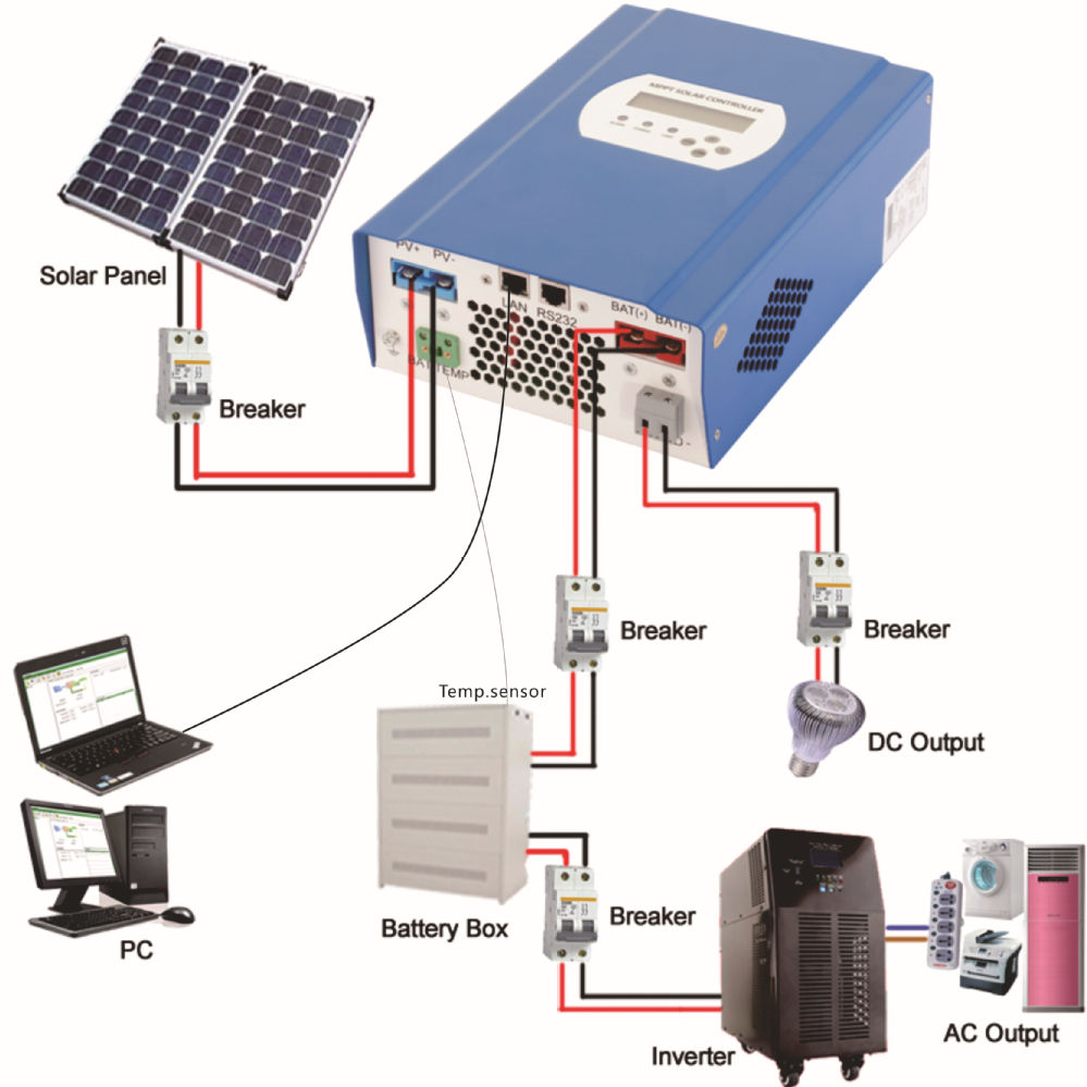 Ce Solar Charge Controller Wiring Schematic Diagram System Pdf Rohs Smart2 Mppt 48v 50a Pv Rh Wholesaler Alibaba Com 12 Volt