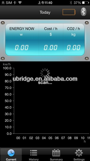 Energy Monitoring App : Wireless energy meter monitor power with