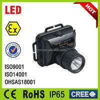 Mini LED IP65 Camping Headlight