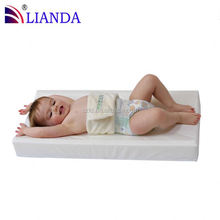 Includes snap on system for secure mounting memory foam baby mats, baby changing foam mats, memory foam baby mats