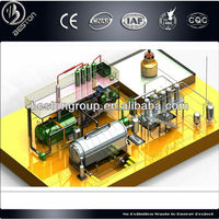 High Profit and Low Risk Scrap Tire Pyrolysis Oil Machine tyre and plastic recycle machine