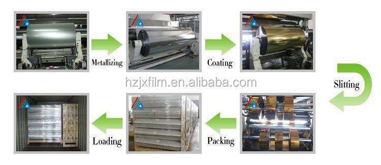 coating metallic film process