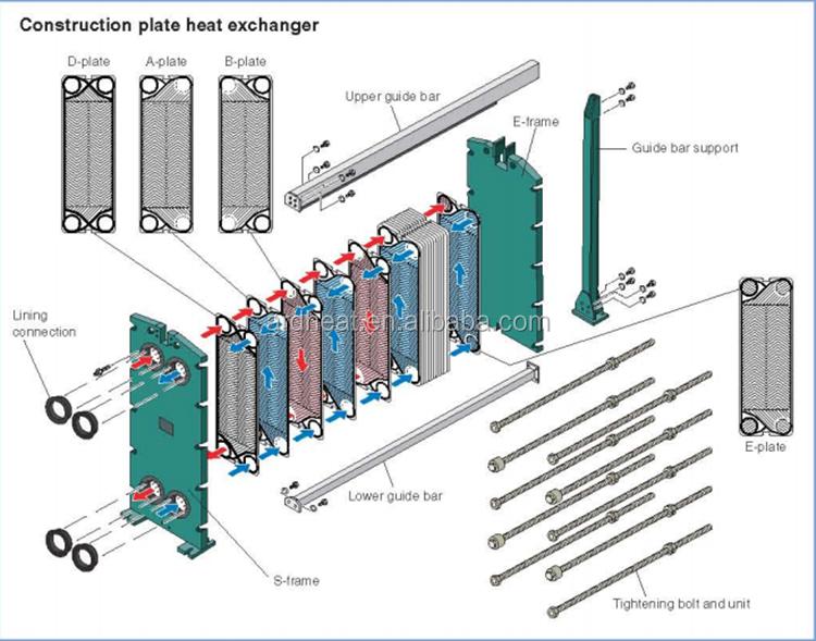 Пластинчатый теплообменник вода-масло рассчет теплообменника для охлаждения сероуглерода