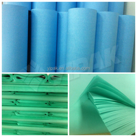 Dental Products Wraps
