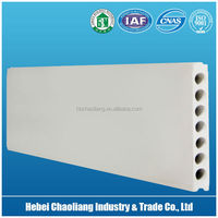 Magnesium oxide (mgo) board/wall board factory made in China
