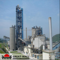 Rotary Kiln, Vertical Roller Mill, Cement Plant Equipments