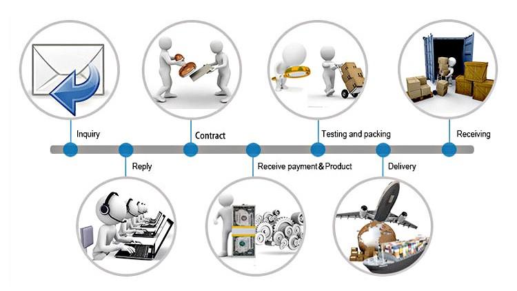 Comercial massa folhada de produção automática formando máquina de fazer pão