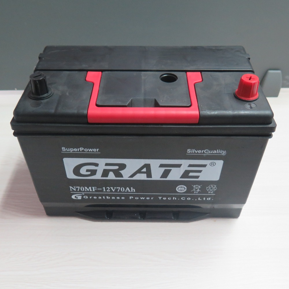 Best Place To Buy Batteries Car