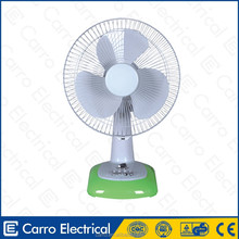 Luxuriant in design good selling small solar powered fans DC-12V12G
