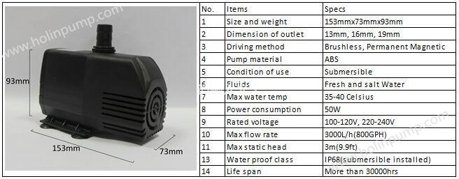 centrifugal submersible pump/submersible pump price/ electric submersible pump HL-3000F