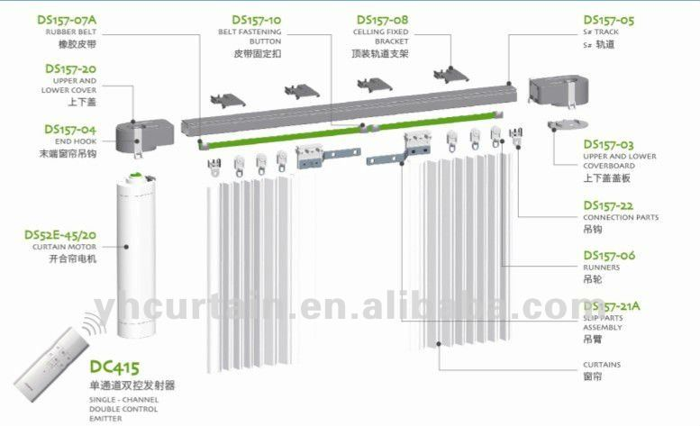 Cortina automática rail track