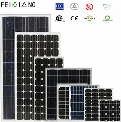 2015 China Manufacturer solar panel polycrystalline low price, price per watt polycrystalline silicon solar panel