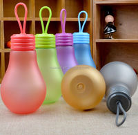 Creative cute frosted bulb leakproof plastic voss water bottle manufacturer,plastic bottle for water