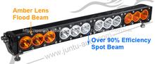 2100LM 300W 9-60V IP67 waterproof CREE super brillante de alta potencia LED de luz de trabajo piezas de automóvil de China