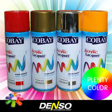 Aerosol Spray Paint coating for glass looking for business opportunity