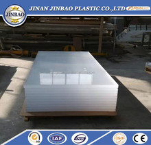 china factory supply 3mm clear and colour plexigass plastic