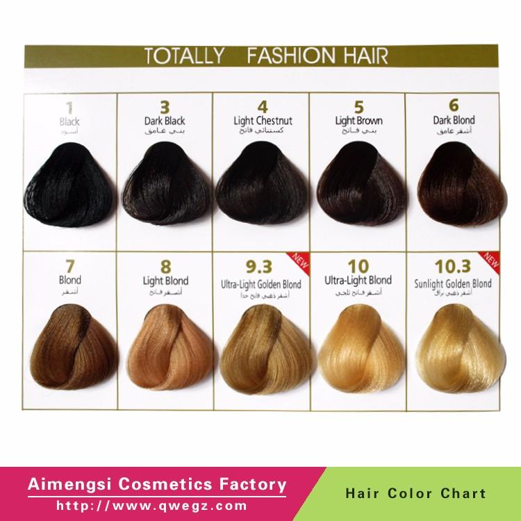 Color de pelo 3