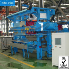 Complete dewatering filter press