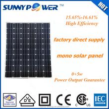 130W mono solar panel CSA IEC CE RoHs international certificates dongguan factory direct supply taiwan solar panel