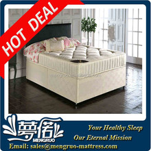 modern home full size spring mattress wholesale suppliers
