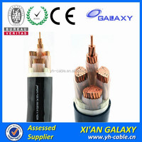 Power Cable Size And Current Rating