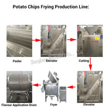 SKLD hot-sale semi-automatic /full automatic french fries /potato chips production line