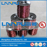 ISO Approved 500 mcm aluminum wire by Chinese Manufacturer