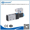 China supplier high quality mini solenoid valve